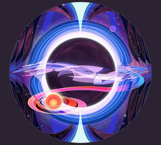 Транзити на Уран през рождените домове – 2част