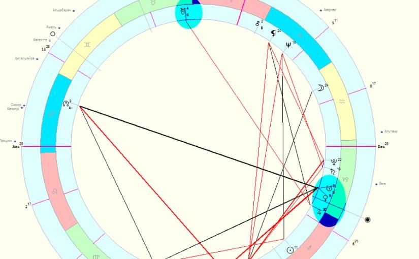 Юпитер в Козирог-2.12.19